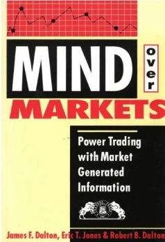 "Постер: Книги ""Mind over Markets"" и ""Markets in Profile"""